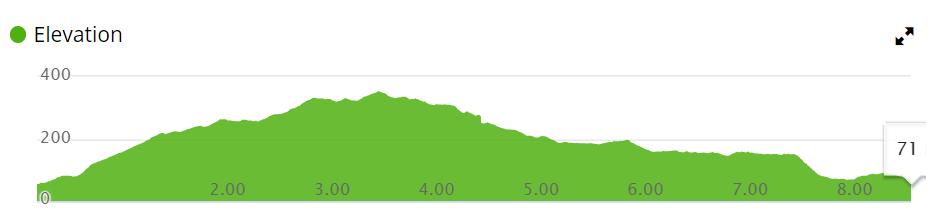 Massey Cossey Loop Track Elevation
